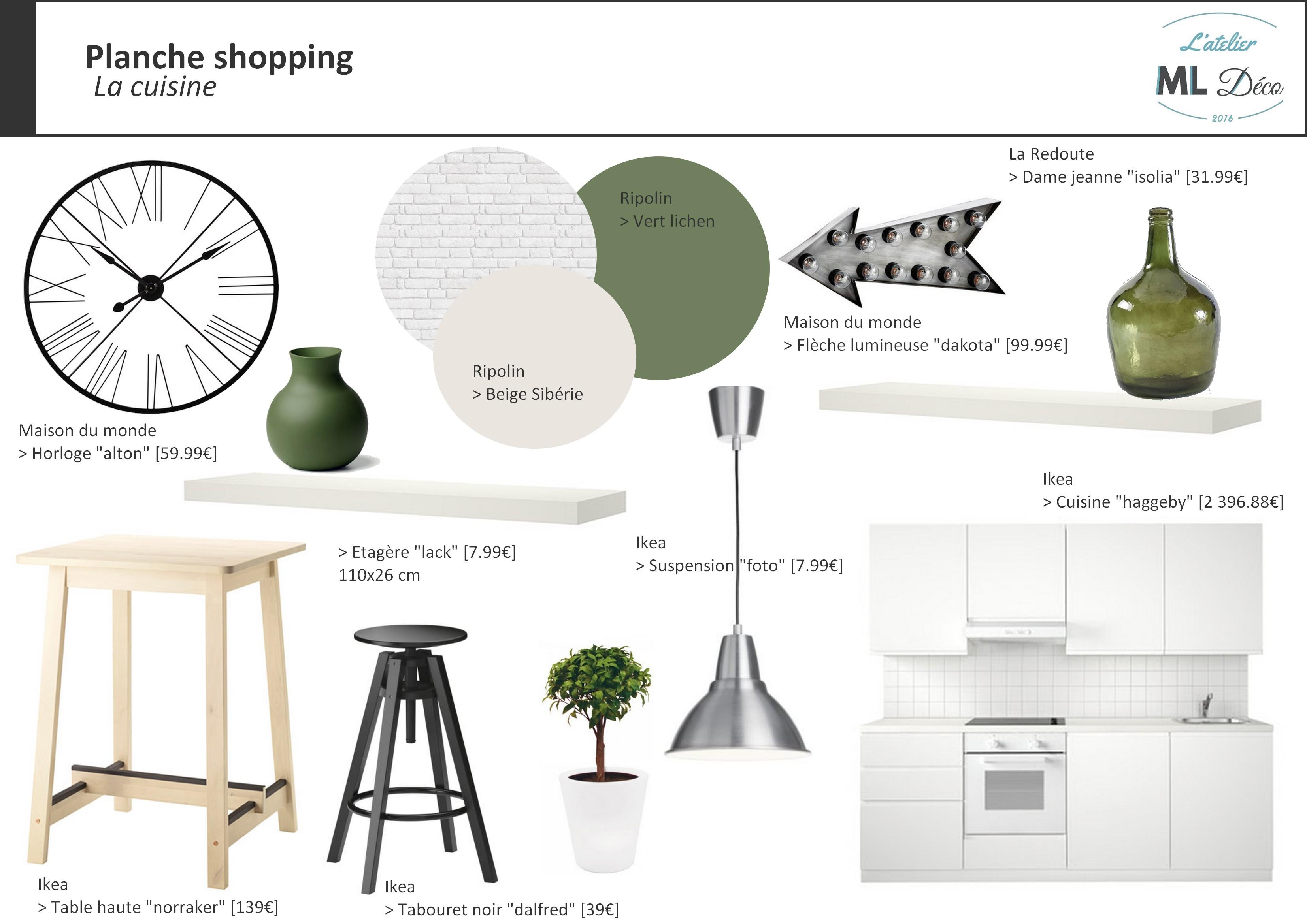 Planche shopping - La cuisine.jpg